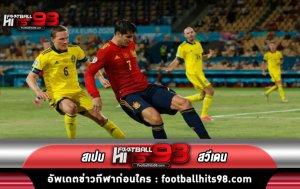 ไฮไลท์ ฟุตบอลยูโร2020 สเปน พบกับ สวีเดน